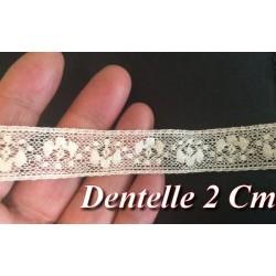 Dentelle En 2 Cm Saumon A coudre pour Loisirs Créatifs.