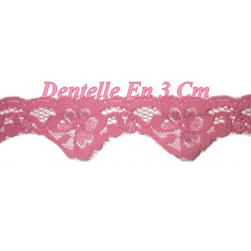 https://www.syagemercerie.fr/5717-thickbox/dentelle-3cm-fushia.jpg