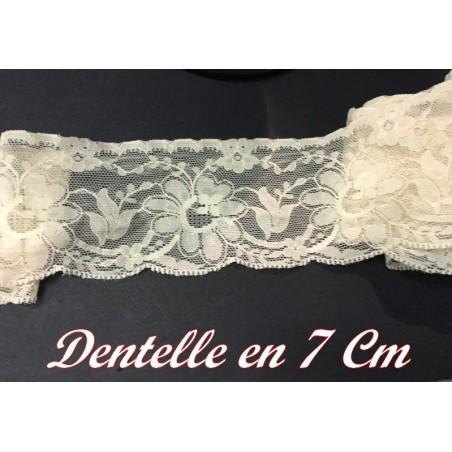 Dentelle Au Mètre A Coudre En 7 Cm Couleur Créme Pour Lingerie Et Loisirs Créatifs.