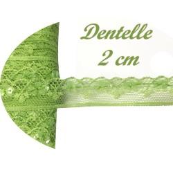 Dentelle Au Mètre Couleur Vert Anis En 2 Cm A Coudre.