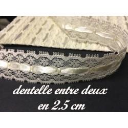 Dentelle Au Mètre Ecru En Entre Deux Intérieur Satin En 2,5 Cm A Coudre.
